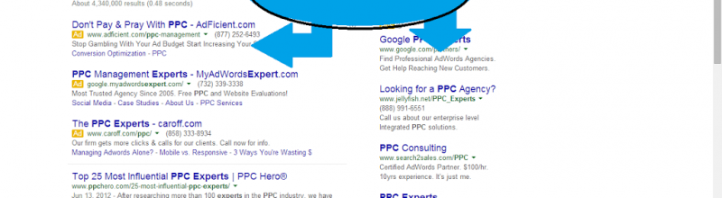 What is an AdWords Expert?